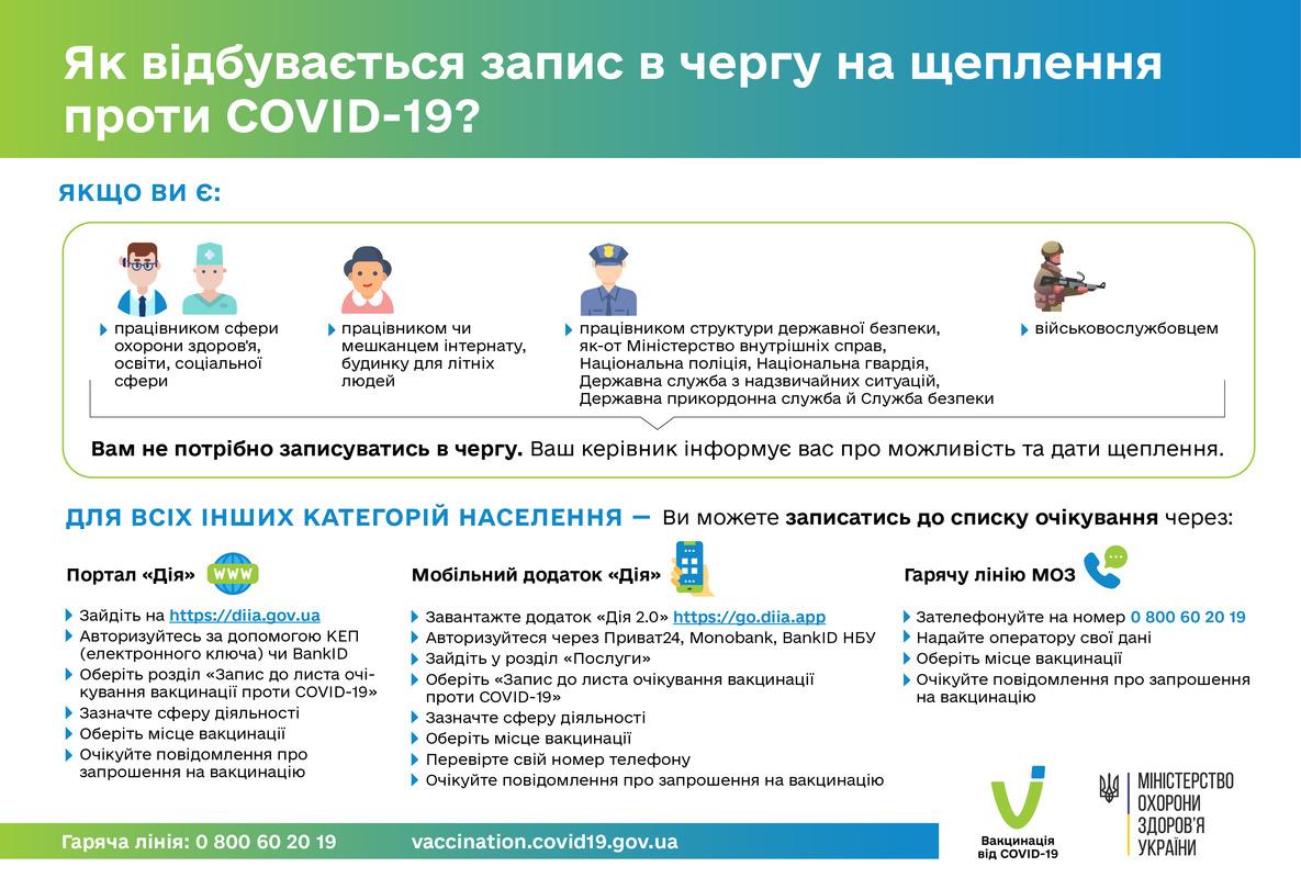 vakcinacia_covid